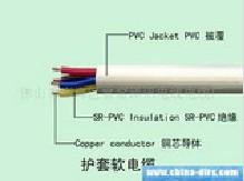 供应信号控制线电缆