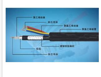 控制电缆视频监控线|电线电缆|