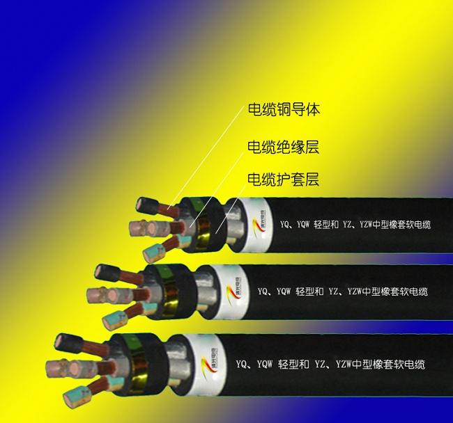 中型橡套软电缆