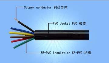 DJYVP 电子计算机用聚氯乙烯绝缘及护套铜带绕包屏蔽电缆