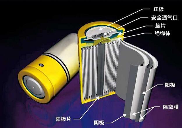日本NIMS成功开发锂空气电池 能量密度提升15倍