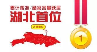 中广核湖北10万千瓦风电场项目获核准