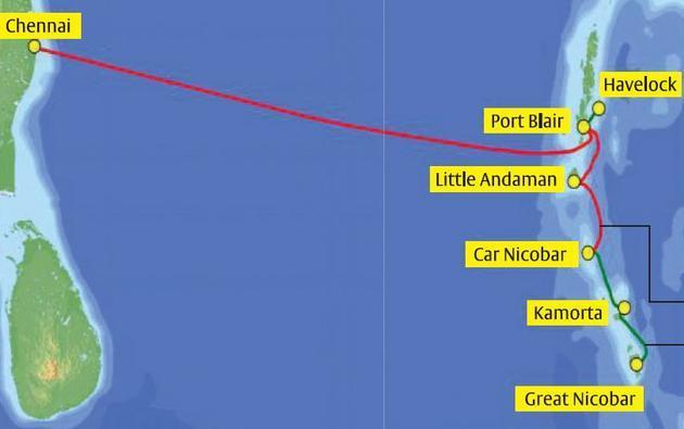 金奈-安达曼海底电缆项目将公布入围投标者
