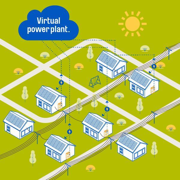 到2023年全球虚拟电厂市场将超80亿元