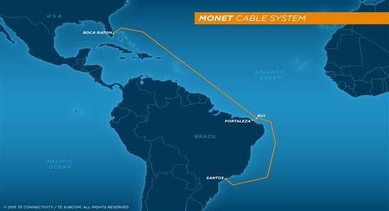乌拉圭-巴西2000千米海底光缆系统完工