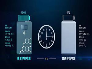石墨烯聚合材料电池可供新能源汽车行驶超1000公里