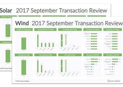 9月全球太阳能和风能资产出售交易大幅减少