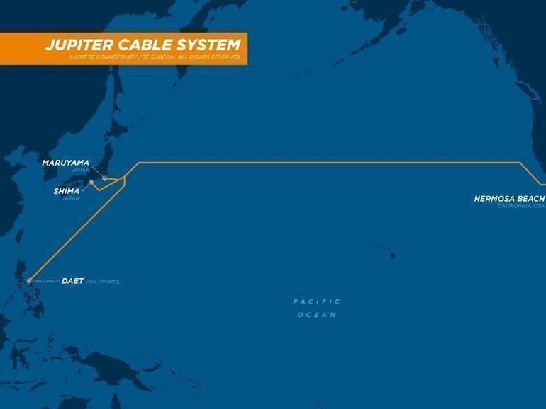 NTT宣布参与JUPITER海底光缆系统建设
