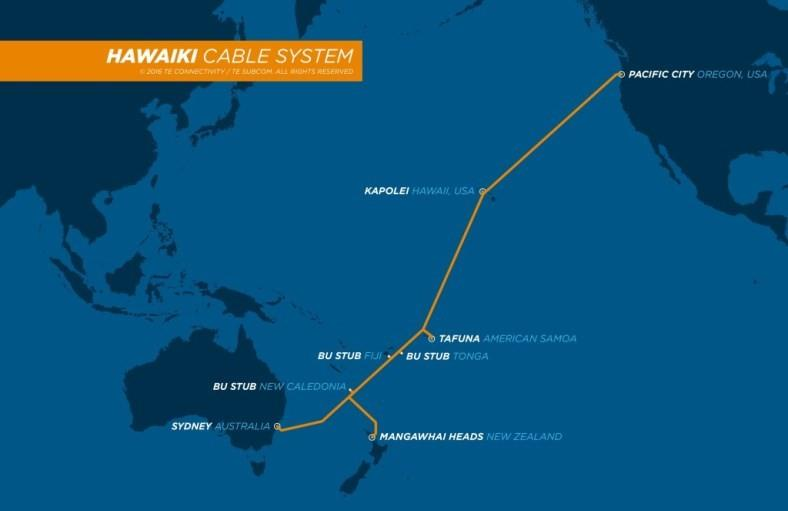 澳洲-美国跨太平洋海底光缆系统悉尼段开建