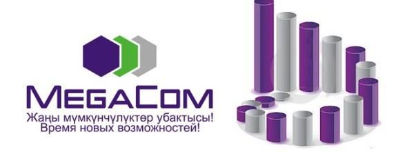 谈判破裂 吉尔吉斯移动公司MegaCom第四次私有化遇阻