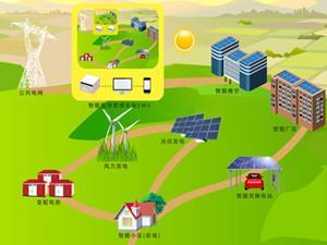 江苏宜兴建成首个储能光伏配套示范项目