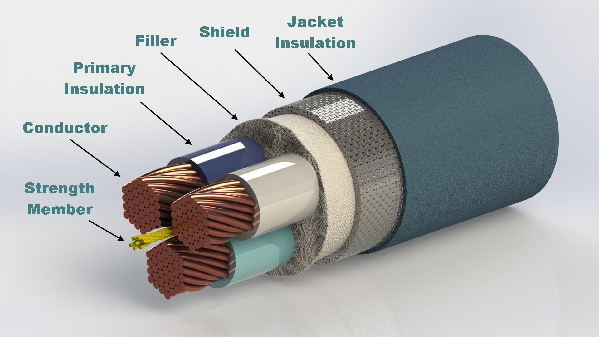 到2023年中国将继续主导亚太电力电缆材料市场