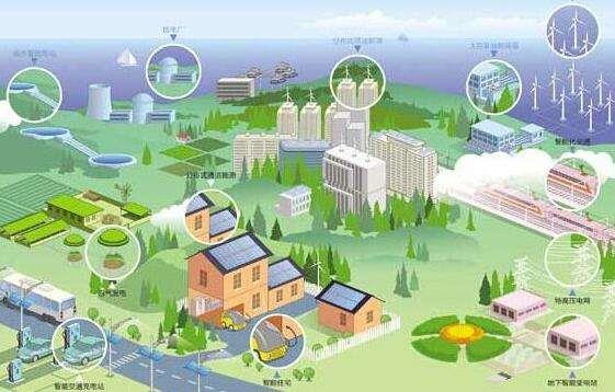 微电网市场爆发在即 未来五年微电网的市场规模详解