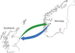 挪威-英国海底电力电缆NorthConnect或被取消