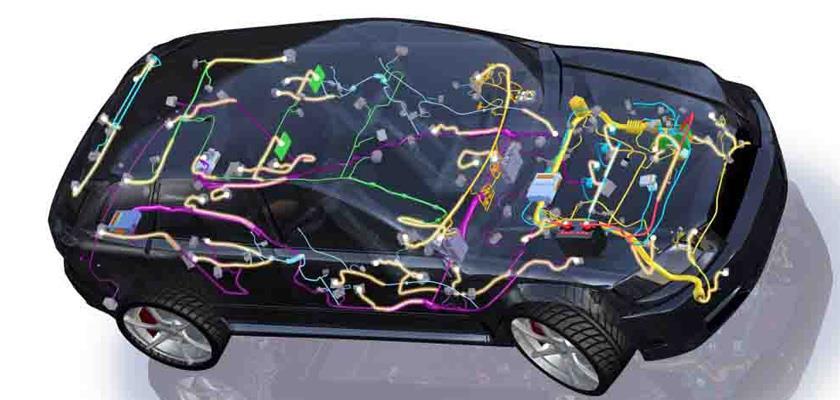 2018-2025年全球汽车线缆市场年复合增率达4.9%