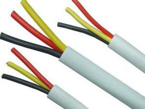 橡套电缆等采购公告