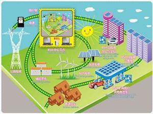 广东省首个山区光储微电网在清远金坑正式投运