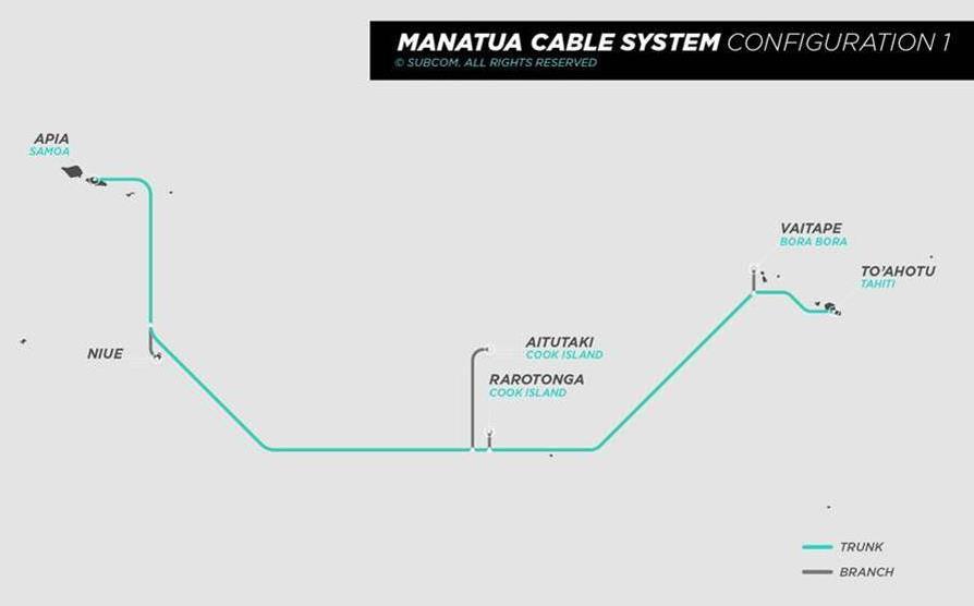 太平洋Manatua海底光缆系统电缆制造进程过半