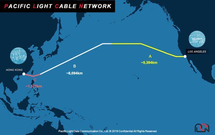 年底预商用的太平洋光电缆网络或无法获得运营许可证