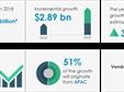到2023鋰離子電池管理系統市場年復合增26%