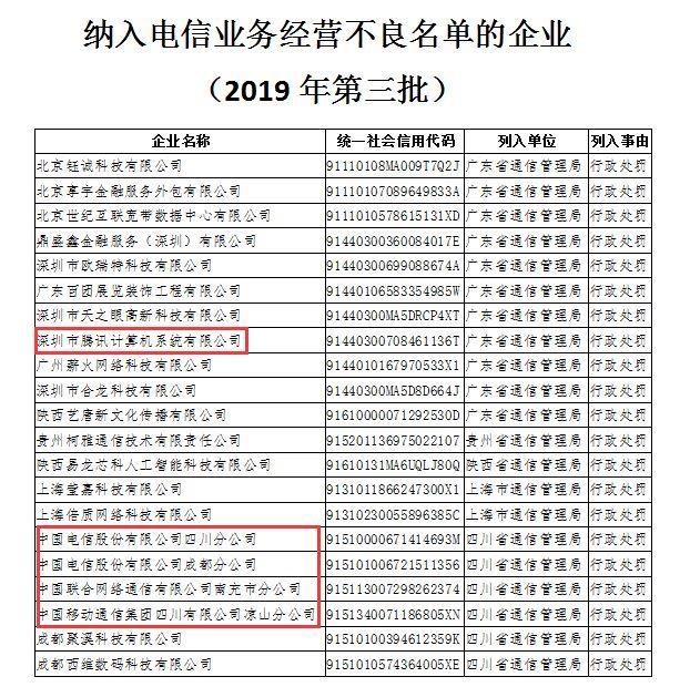 腾讯、中国电信等被纳入电信业务经营不良名单