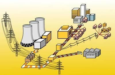 能源局通报4起电力事故 涉及华能、中核等企业