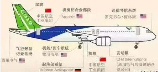 从客机C919看中国航空制造工艺现状