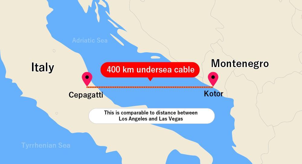 意大利-黑山海底电缆于15日启动运营