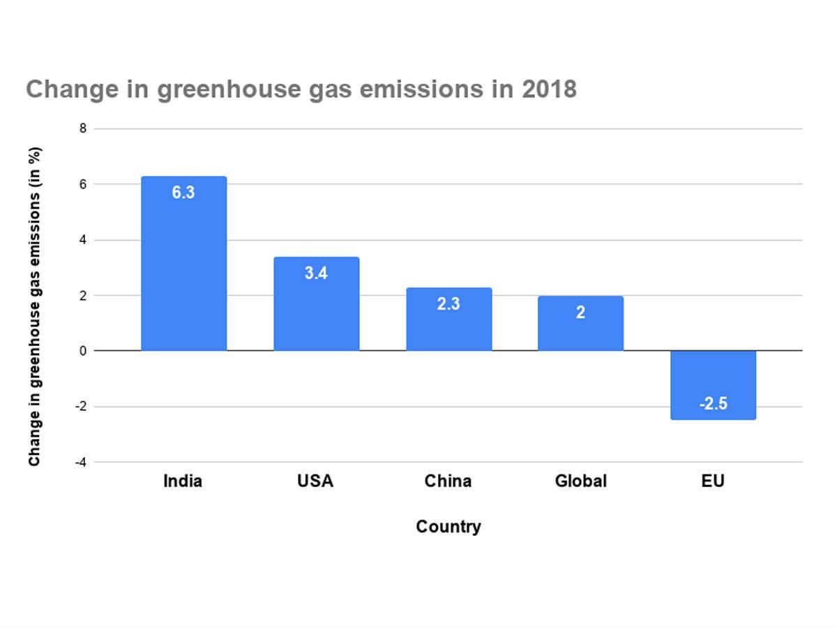 凯捷:全球能源消耗量增长2.3%