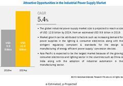 2024年全球工业电源市场规模将达128亿美元