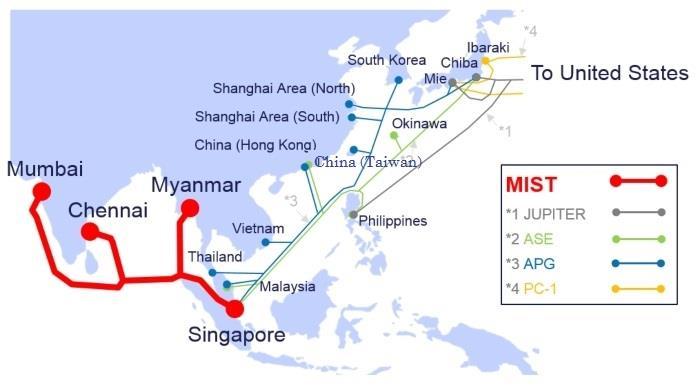 新加坡-印度-缅甸海底光缆系统MIST筹建