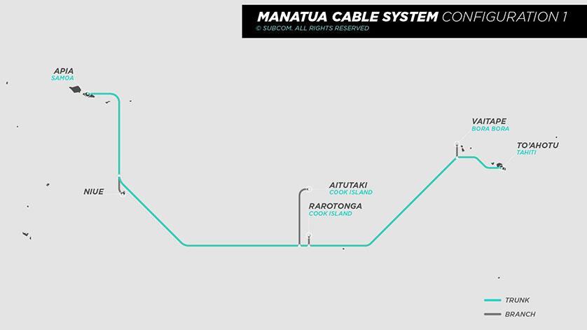 Manatua海底光缆系统成功登陆图塔基岛