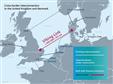 丹麥:英國退歐不會破壞Viking Link海纜建設