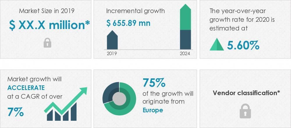 2020-2024年全球海上风电电缆市场年复合增7%