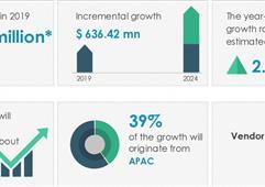 2020-2024全球應急照明電池市場年復合增6%