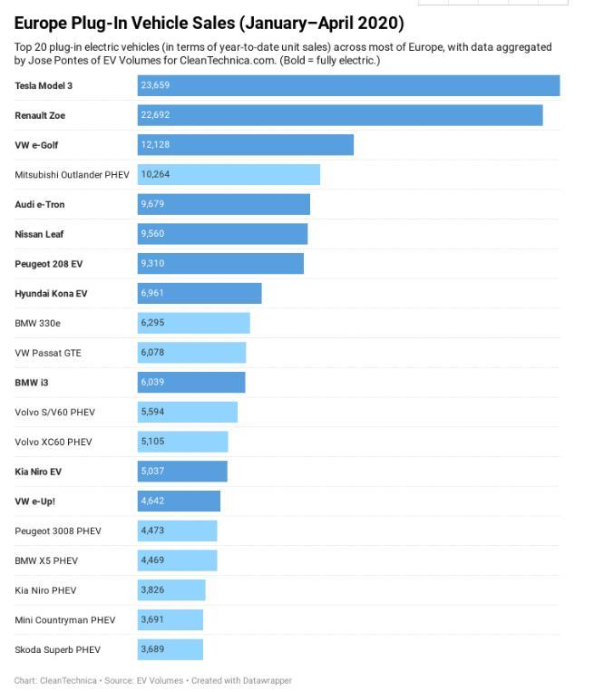 Q1全球新车销量同比减少超600万辆 降幅达26%