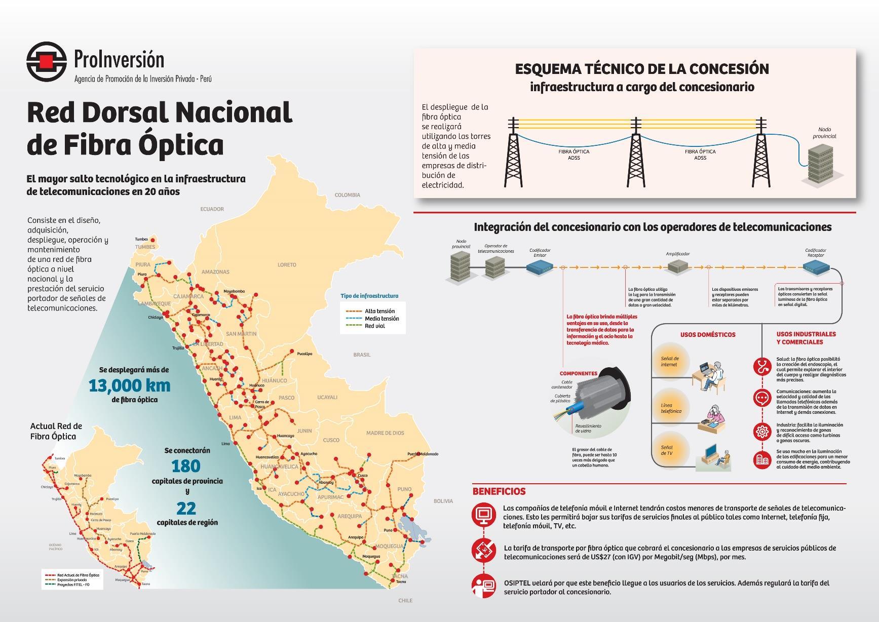 巴拉圭13000公里国家光纤网络完成第一阶段部署