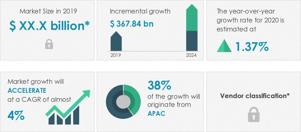2020-2024年全球军用电池市场规模预增3678亿美元
