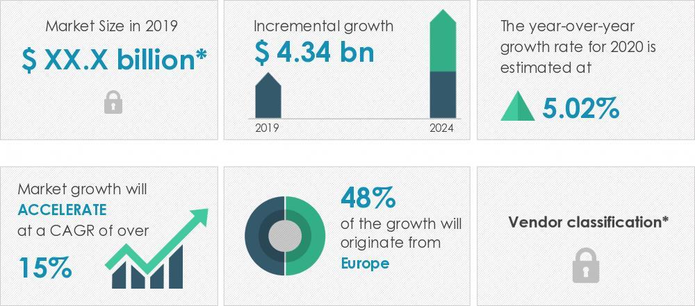 2020-2024年全球海底光缆市场年复合增率超15%