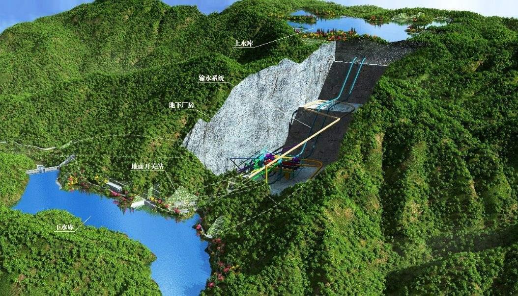 甘肃玉门120万千瓦抽水蓄能电站或明年开建