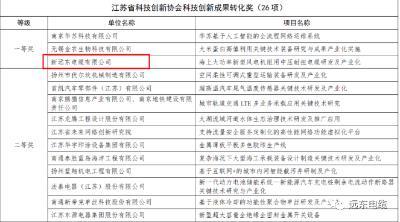 硕果累累!智慧能源旗下全资子公司荣获两项江苏省科技创新协会科技创新奖