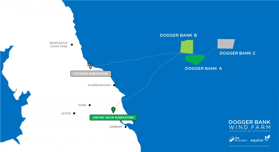 日立ABB合資公司獲Dogger Bank三期工程輸電訂單