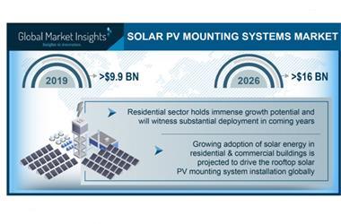 到2026全球光伏支架市场规模或超160亿美元