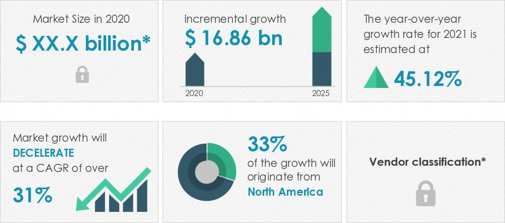2021-2025全球车辆到电网市场预计年复合增超31%