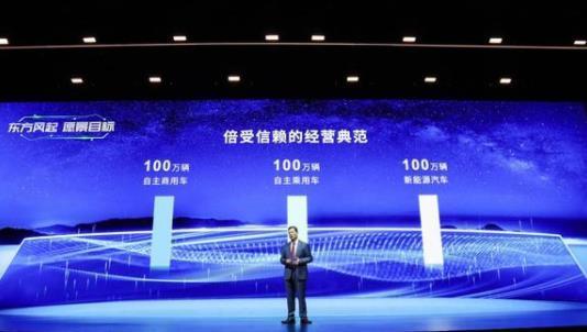 东风汽车计划到2025年新能源汽车销量占20%