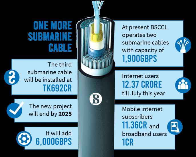 孟加拉国第三条海底电缆建设草案获批