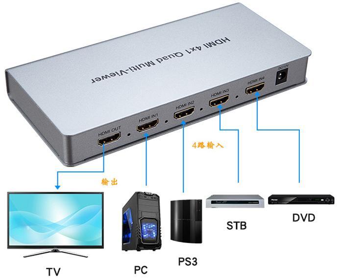 MVO-3UVA MVO-3VA CE700AR CE700AL 光端机VGA-200HDP