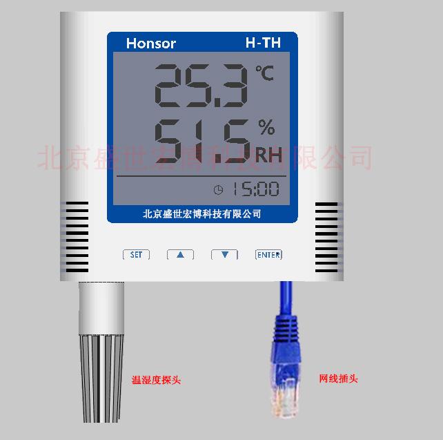 网口温湿度传感器