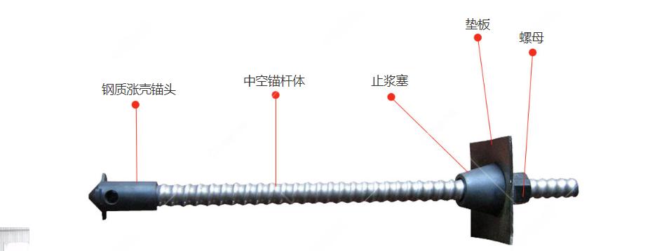 自进式中空注浆锚杆 中空注浆锚杆